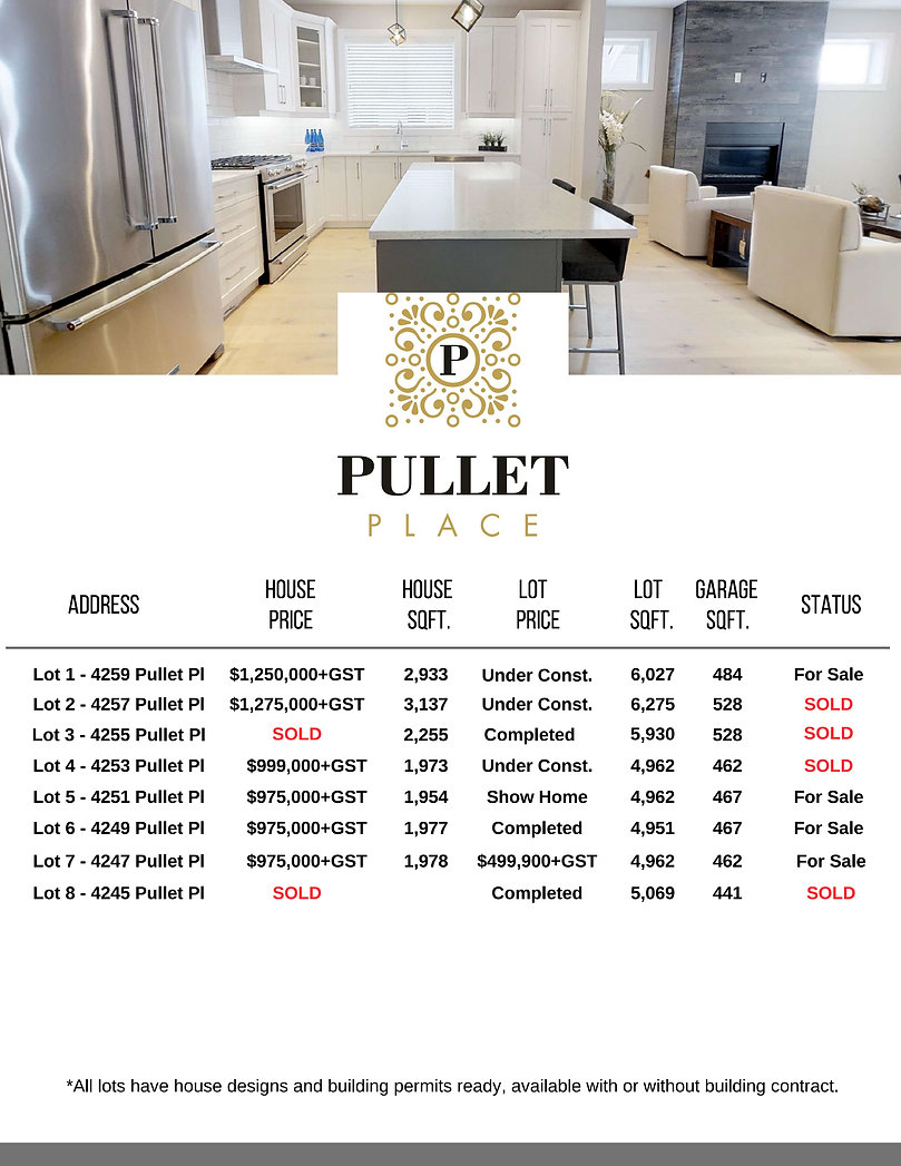 Pullet Price List Sept 2020-2.jpg