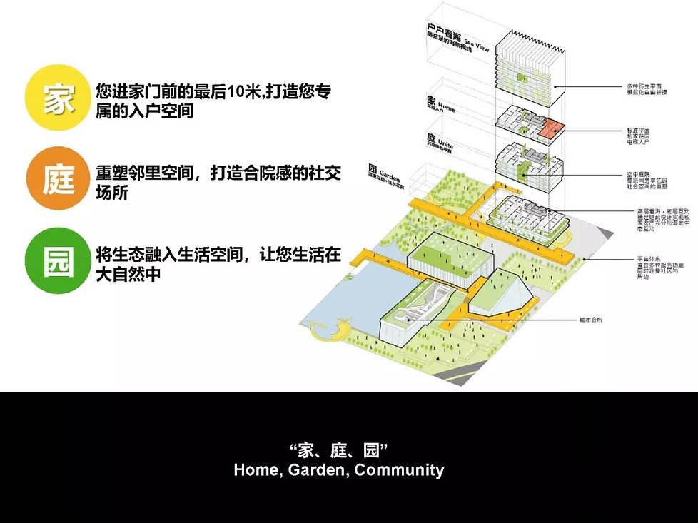Home Garden Community.jpg