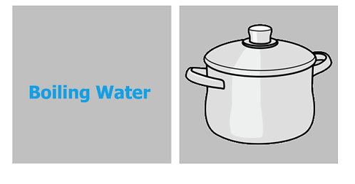 Boiling Water Social Story