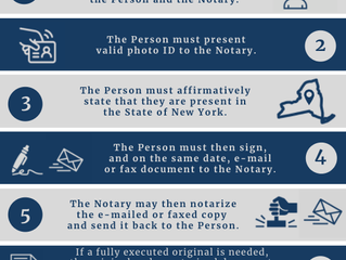 Virtual Notarial and Meeting Services