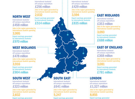 Contribution of International Students in Independent Day and Boarding schools Enhancing UK Economy