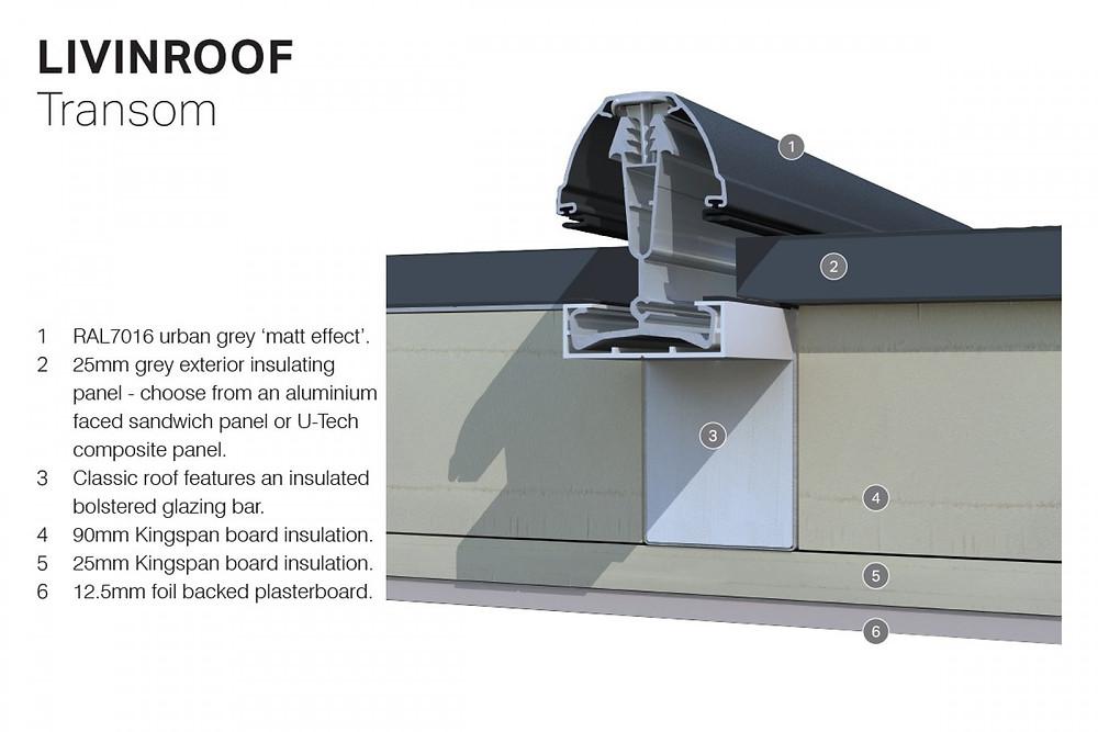 3807-cons-1200x800px-livinroof-transom