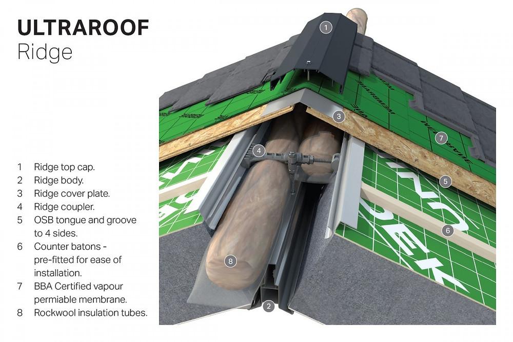 3807-cons-1200x800px-ultraroof-ridge