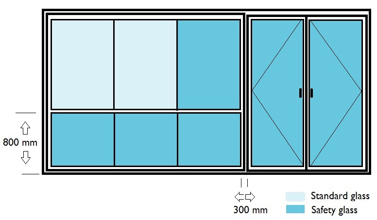 safety glass locations Admiral Windows Oxford