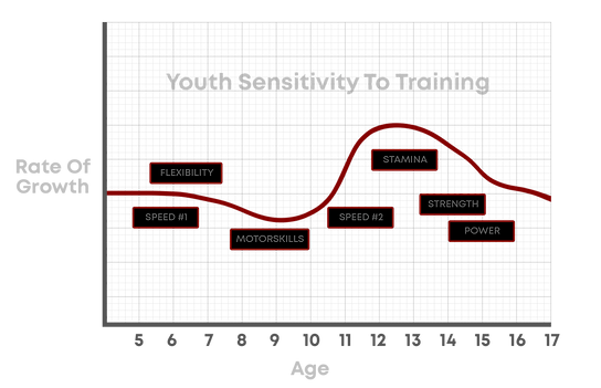 youthtraininggraph.png