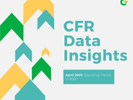 Data Insights: Spending Trends in 2020