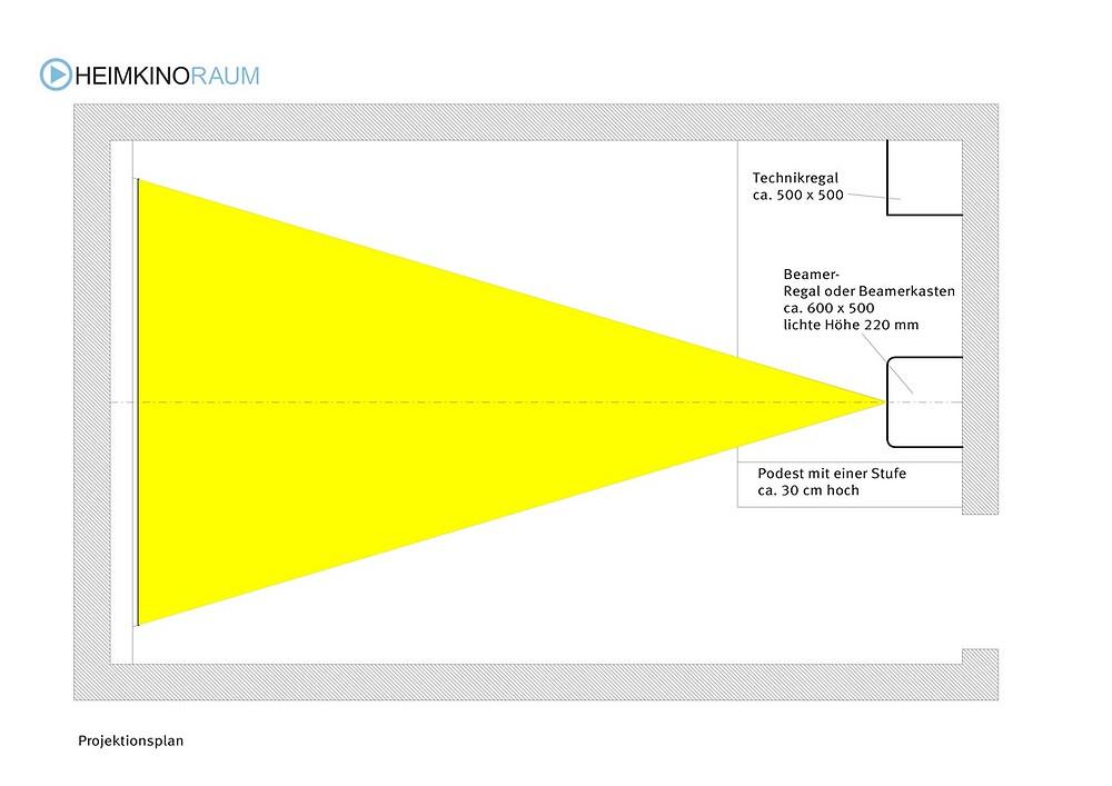 Projektionsplan eines Heimkino