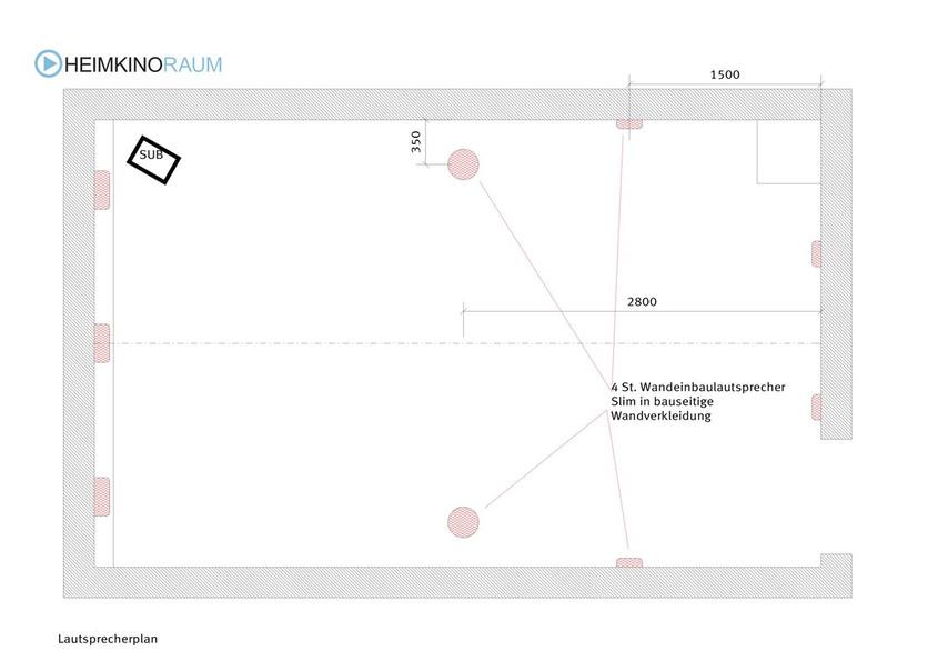 Plan Audio Positionierung 7.1.2 System