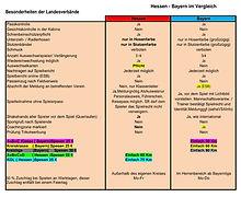 Unterschiede BFV HFV Bild.jpeg