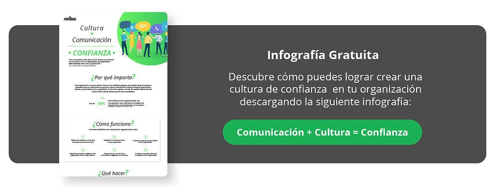 Infografía Gratuita: Comunicación+Cultura=Confianza