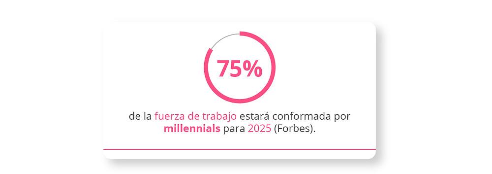 El 75% de la fuerza de trabajo estará conformada por millennials para 2025 (Forbes.