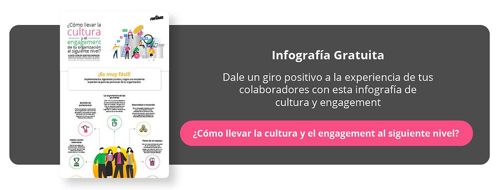Dale un giro positivo a la experiencia de tus colaboradores con esta infografía de cultura y engagement.