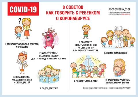 Как говорить с ребёнком о коронавирусе