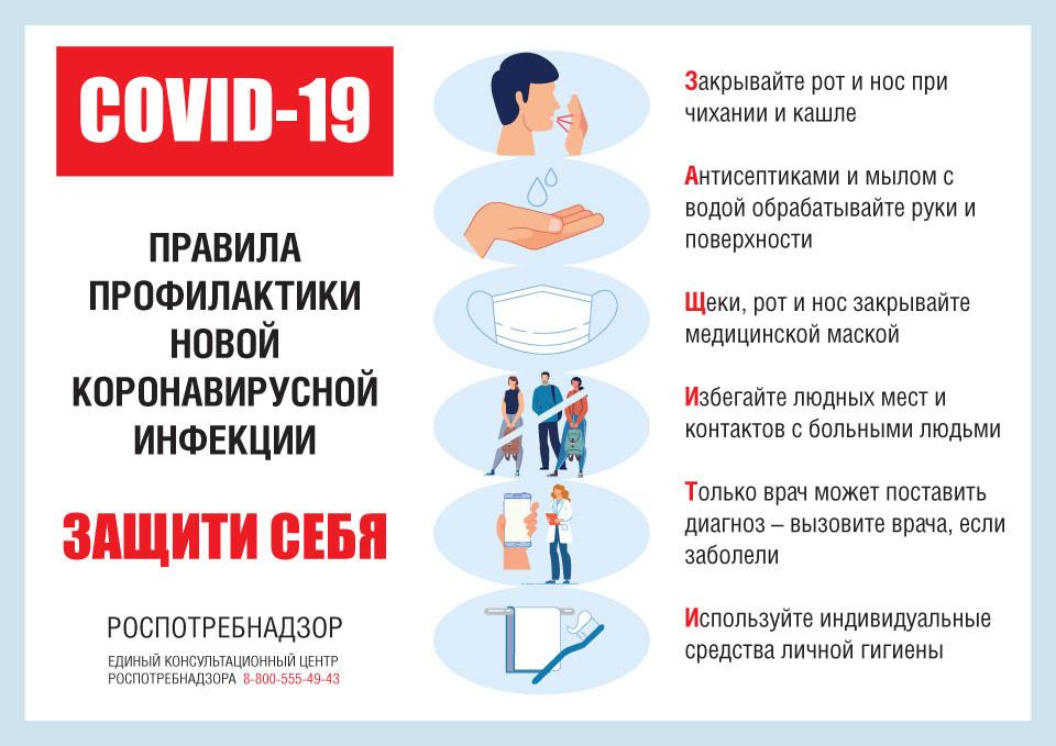 Правила профилактики COVID-19