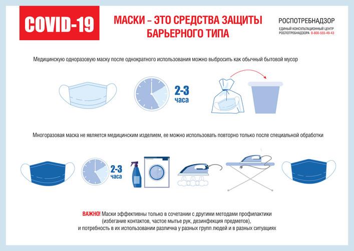 Maski COVID-19.jpg