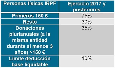 IRPF.jpg
