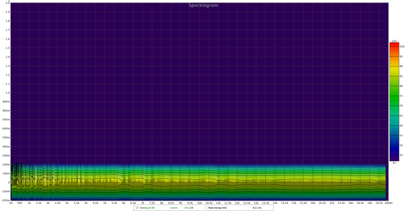 FULL FREQ. SPECTOGRAM T60 AFTER