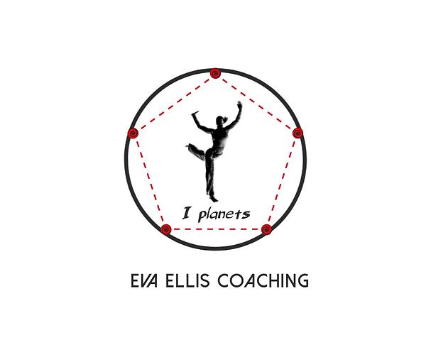 I-anatomy-I-planets-Eva-Ellis-Coaching (