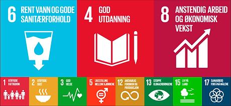 11 SDG bærekraftsmål.png