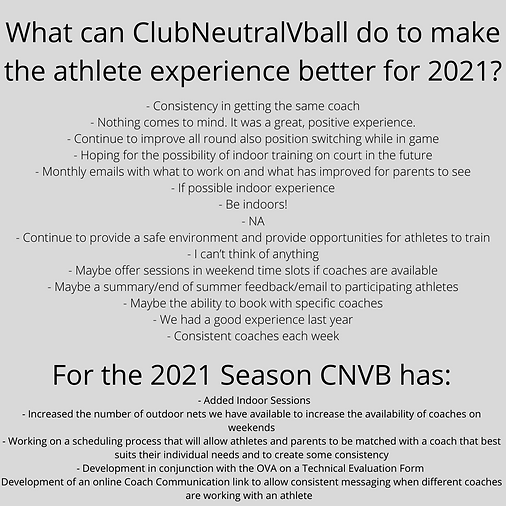 1 - What Can CNVB do Better in 2021.png