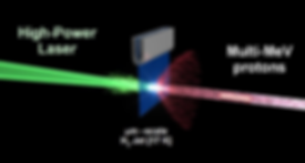ProtonAcceleration.png