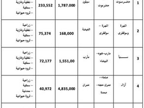 عبدالحميد الحدي يضع يده موضع الوجع في كتاب يتضمن أولى خطوات التسوية في اليمن
