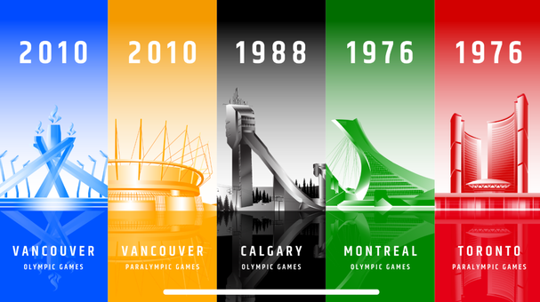 Canadian Olympics