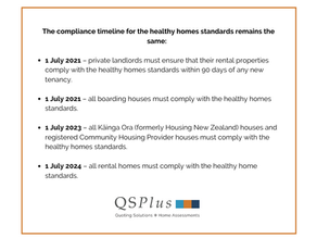 Deadline Extension for Landlords Healthy Homes Standards
