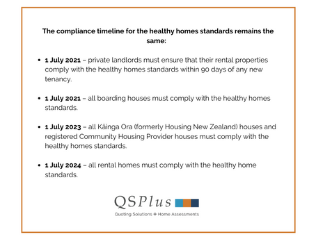 Deadline Extension for Landlords Healthy Homes Standards