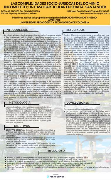 Las complejidades Socio-Jurídicas de dominio incompleto; un caso particular en Suaita-Santander