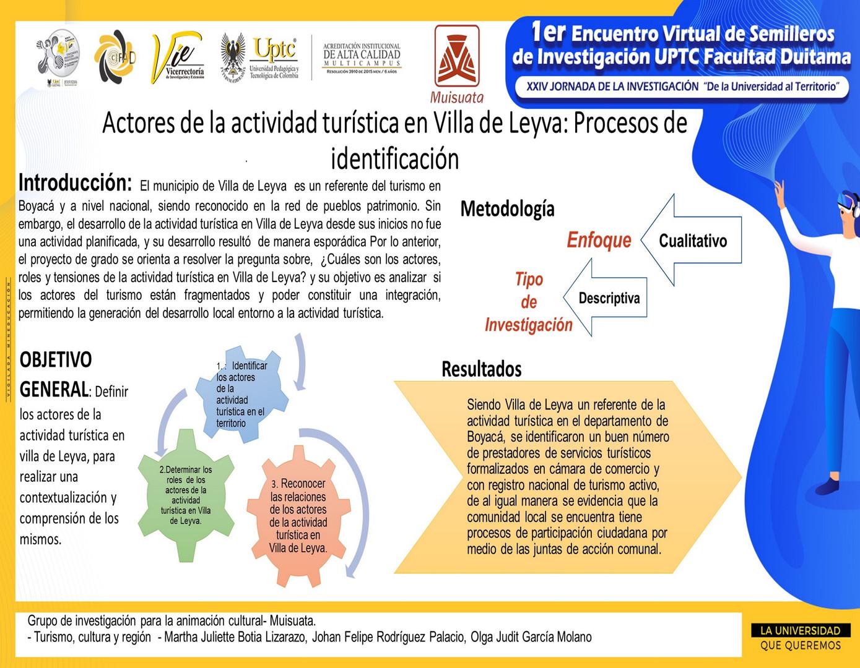 Actores de la actividad turística en Villa de Leyva: Procesos de identificación