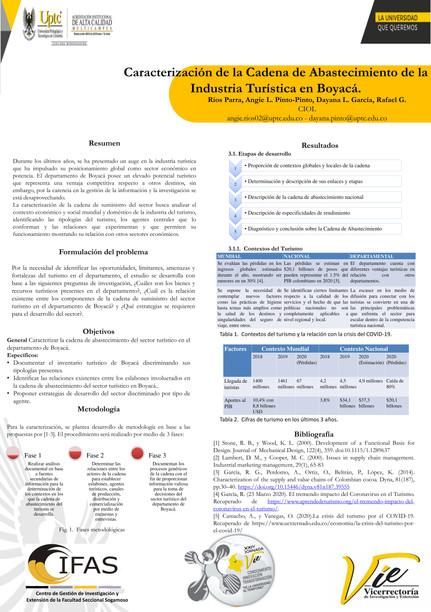 Caracterización de la cadena de abastecimiento de la industria turística en Boyacá