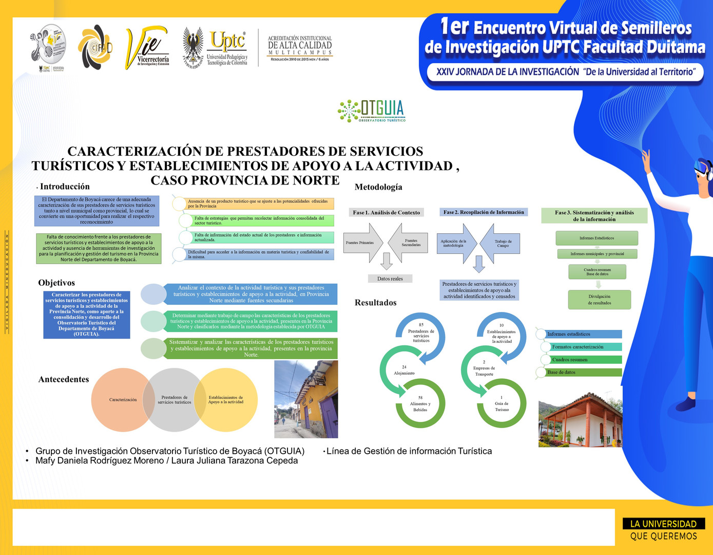 Caracterización de prestadores de servicios turísticos y establecimientos de apoyo a la actividad, caso provincia de norte