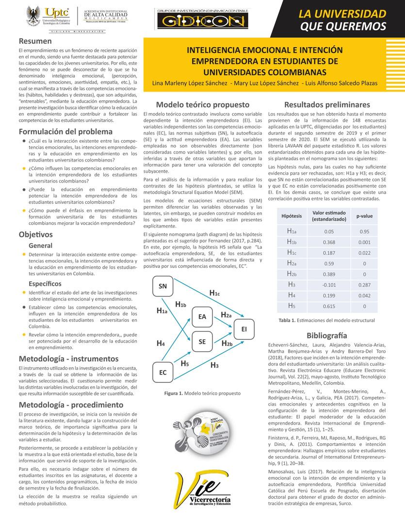 Inteligencia emocional e intención emprendedora en estudiantes de Universidades Colombianas