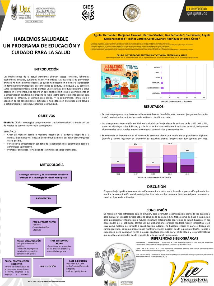 Hablemos Saludable un Programa de Educación y Cuidado para la Salud