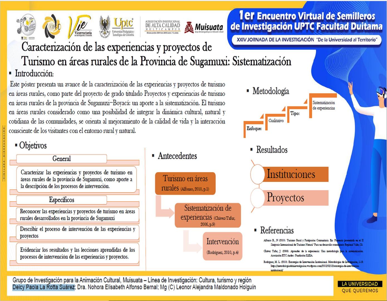 Caracterización de las experiencias y proyectos de Turismo en áreas rurales de la Provincia de Sugamuxi : Sistematización