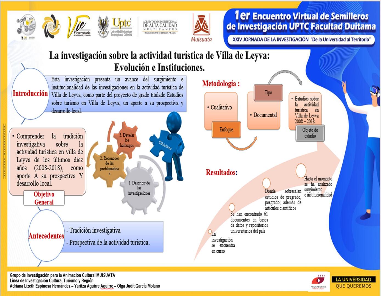 La investigación sobre la actividad turística de Villa de Leyva: Evolución e Instituciones