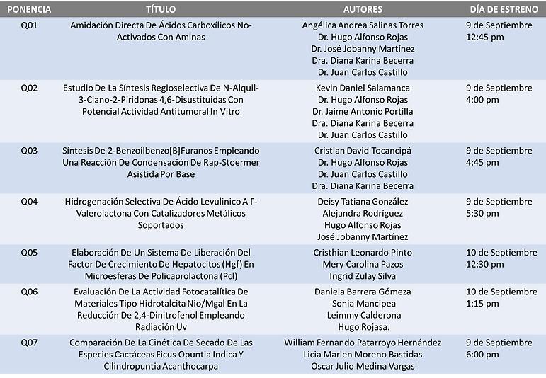 Programaciones ponencias quimica.png