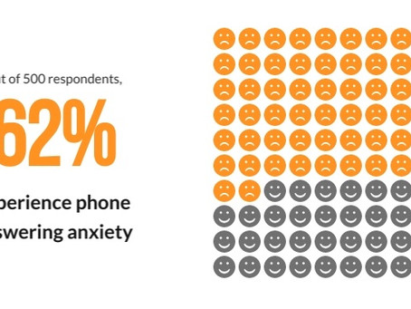 Millennial Office Workers vs Phone Anxiety