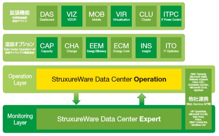 struxureware_data_center_components.png