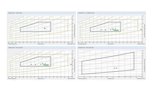 cooling_charts-min.jpg