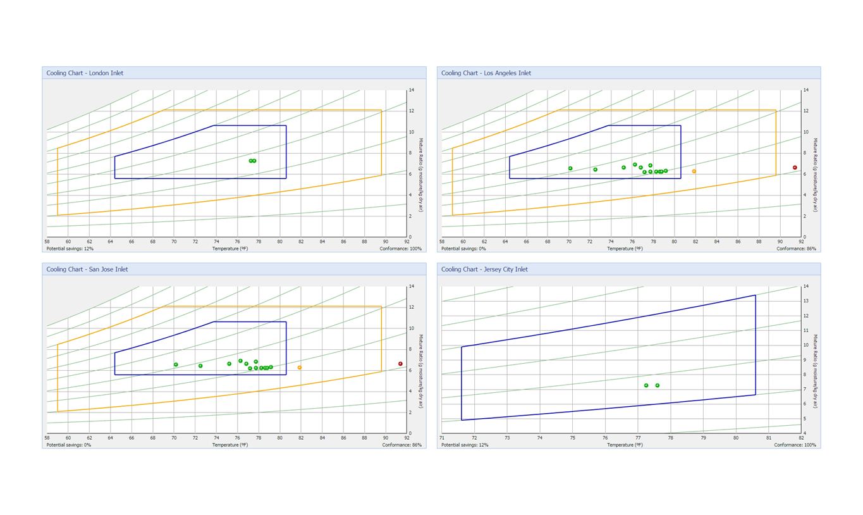 cooling_charts