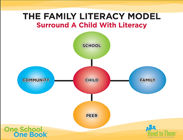 Family Literacy Model.png