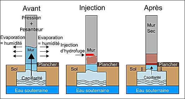 injection-de-résine-hydrofuge-22.png