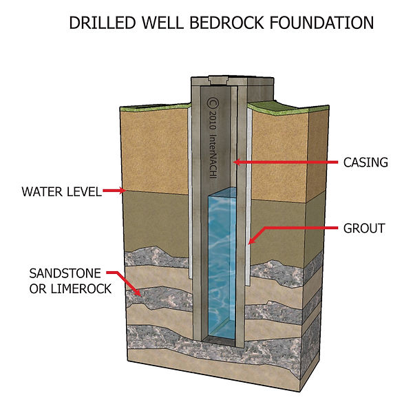drilled-well-bedrock-foundation-3d.jpg