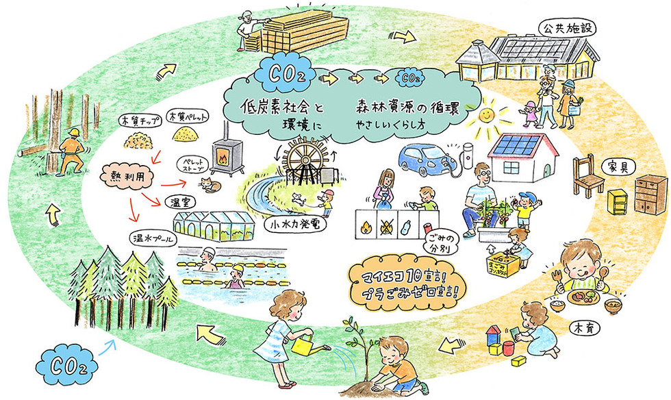 南足柄市資源循環イラスト