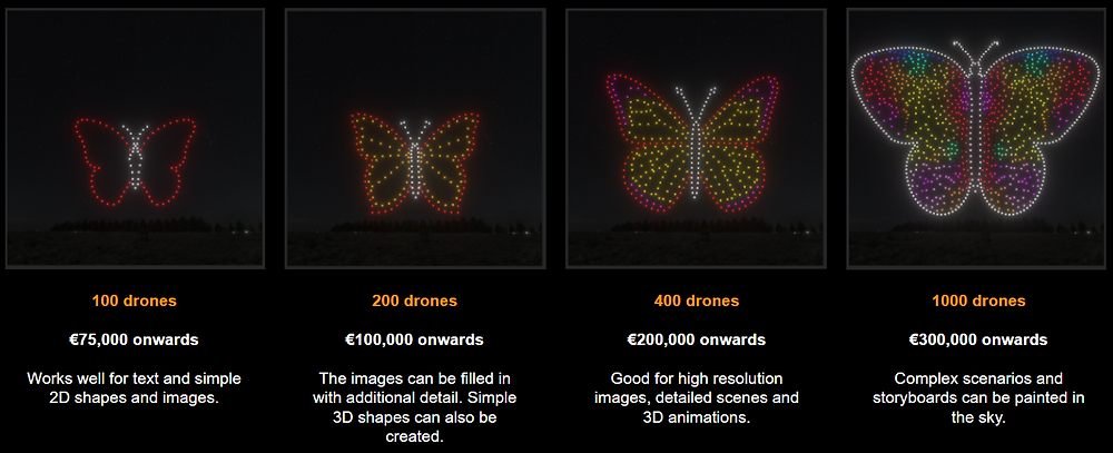 How many drones do you need?