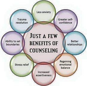 counseling, orange park, jacksonville, HRT, LGB, SRS, transgender, trauma, couples, help, grief, death, trauma, PTSD, relationship