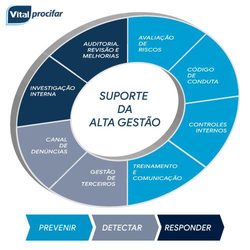 ciclo_vital_3d_3.2.jpg
