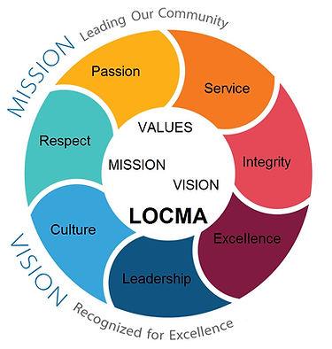 LOCMA mission_vision_values.jpg